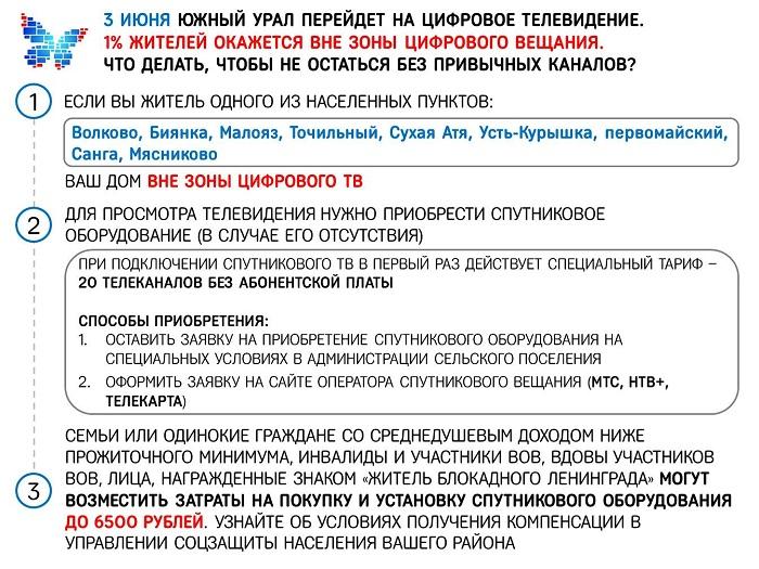 Листовка вне ЦТВ Ашинский
