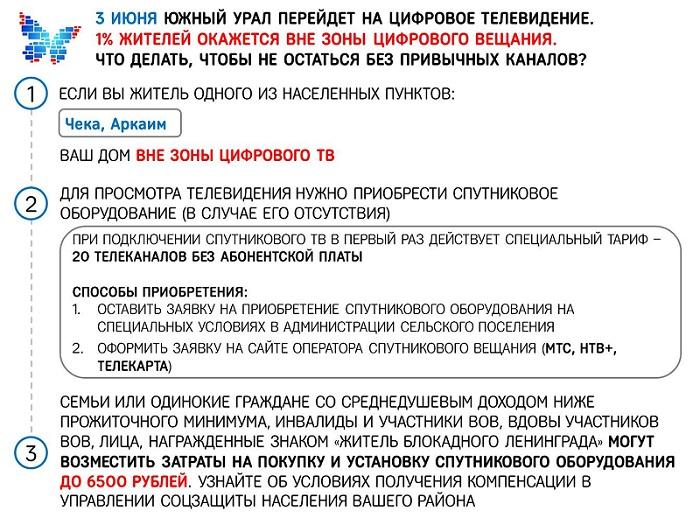 Листовка вне ЦТВ Брединский