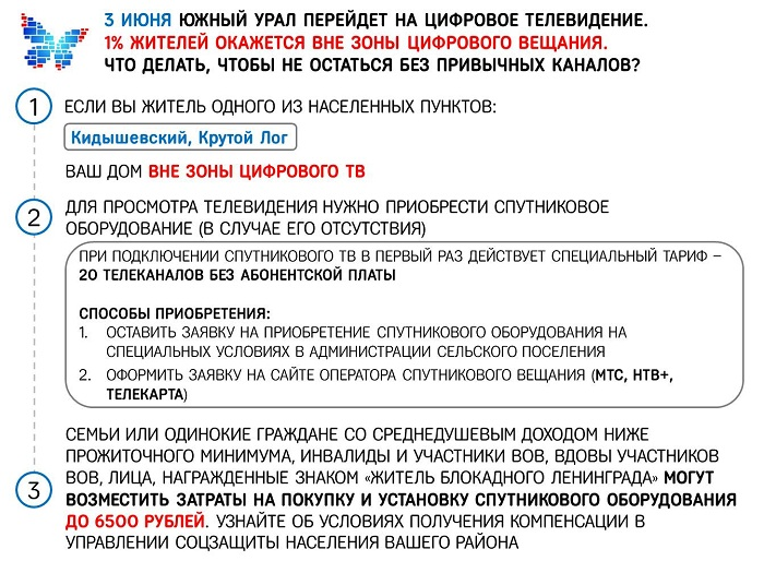 Листовка вне ЦТВ Верхнеуральский