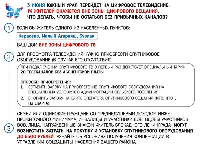Листовка вне ЦТВ Карабаш