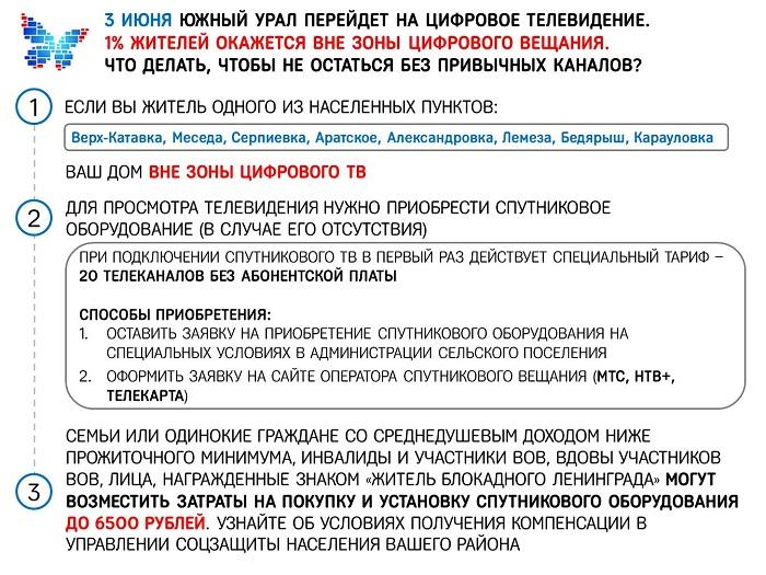 Листовка вне ЦТВ Катав-Ивановск