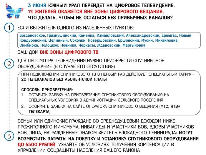 Листовка вне ЦТВ Кизильский