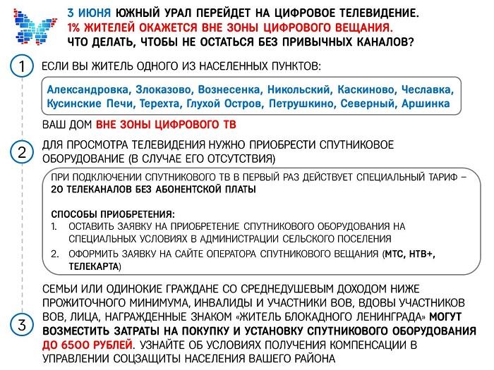 Листовка вне ЦТВ Кусинский
