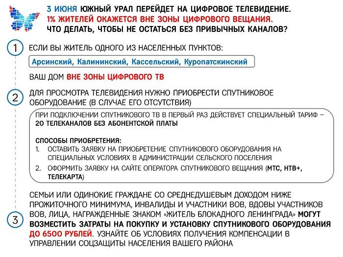 Листовка вне ЦТВ Нагайбакский