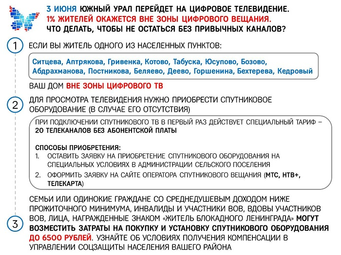 Листовка вне ЦТВ Нязепетровский