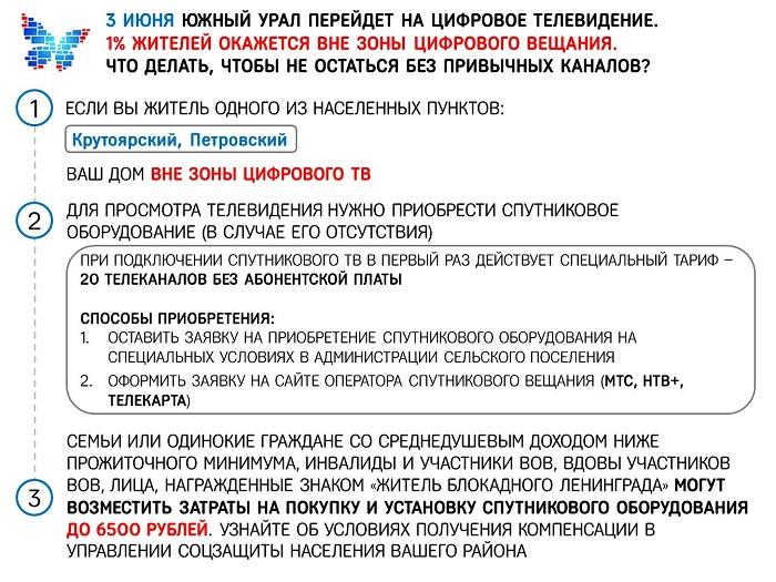 Листовка вне ЦТВ Октябрьский