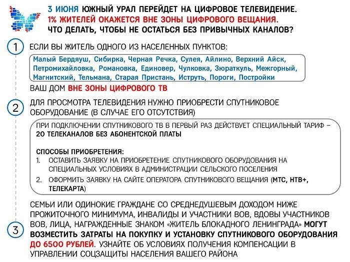 Листовка вне ЦТВ Саткинский