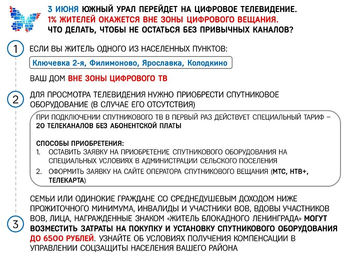 Листовка вне ЦТВ Чебаркульский