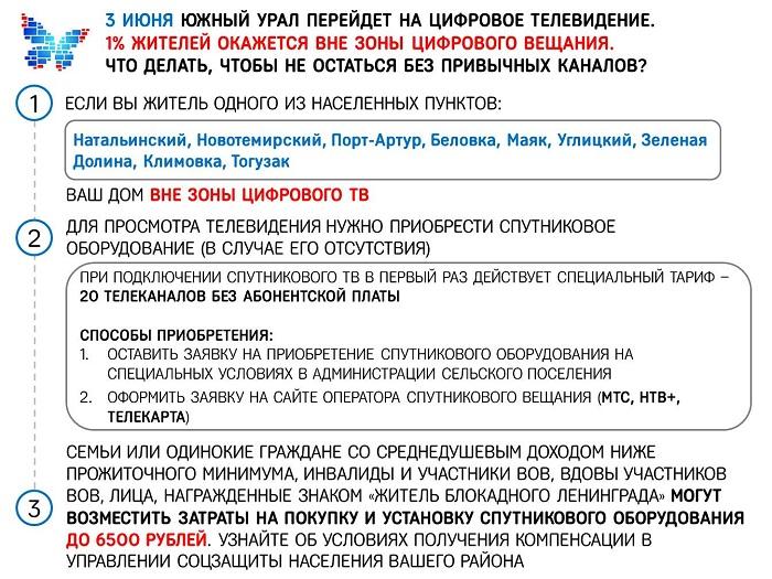 Листовка вне ЦТВ Чесменский